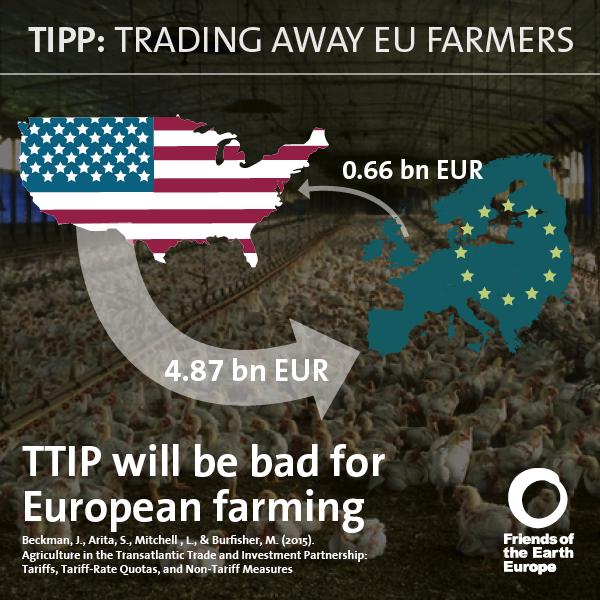 Foee Farming Infographics2