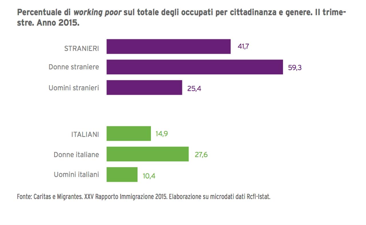 L 39 immigrazione in italia numero per numero 05 07 2016 for Numero senatori e deputati in italia