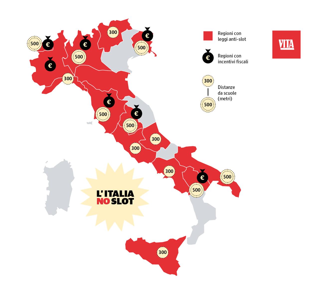 Italia No Slot