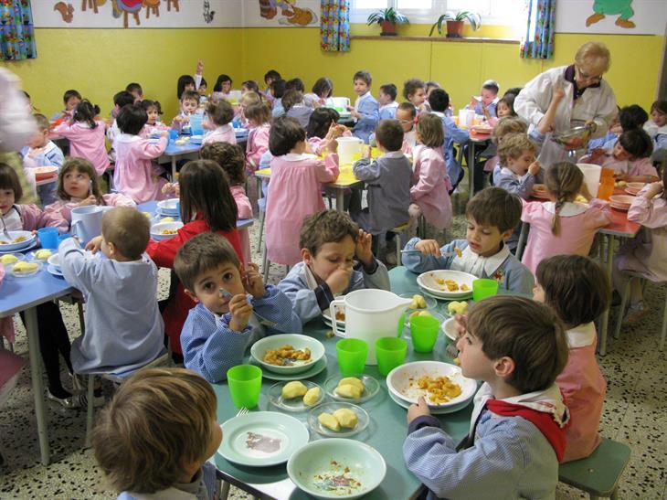 Ambiente E Scuola Basta Con I Piatti Di Plastica Nelle Mense