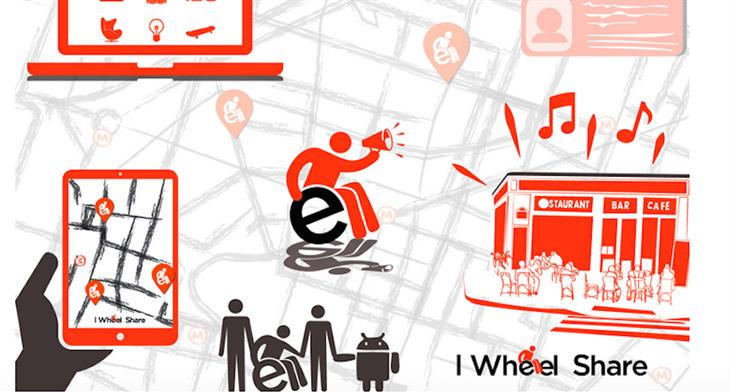 Iwheel Share